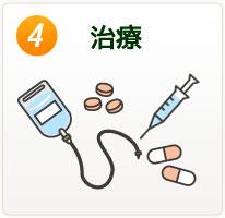 (4)治療
